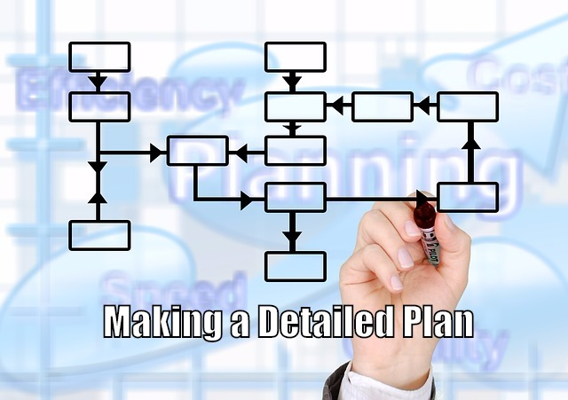 Planning Life